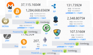 cryptocurrency-price